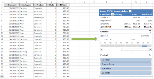 Filtering Excel Pivot Tables with a Timeline | Microsoft Excel