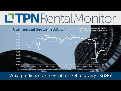 What predicts commercial market recovery... GDP?