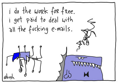 How to Email Busy People