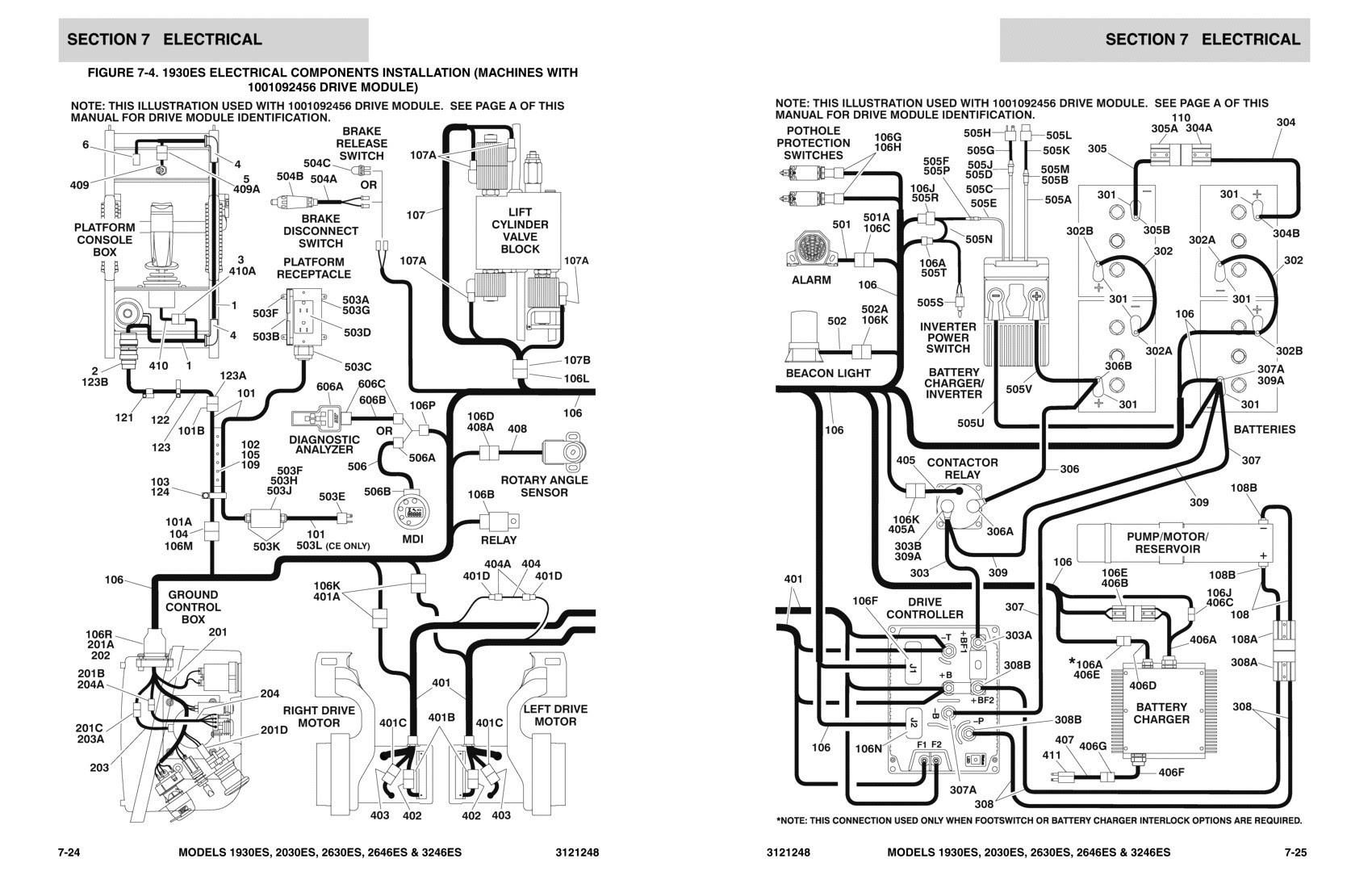 Diagram Jlg Scissor Lift Wiring Diagram For Battery Full Version Hd Quality For Battery Abdomendiagram3 Tradecompanyholding It