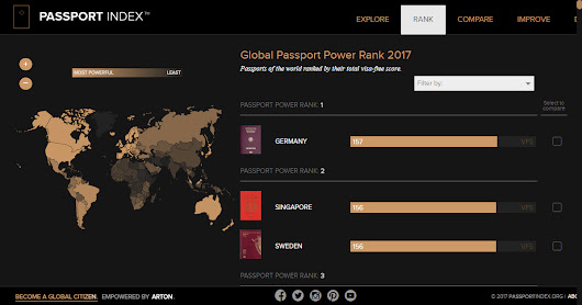 Global Passport Power Rank | Passport Index 2018