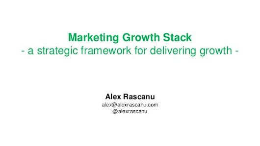 Marketing Growth Stack