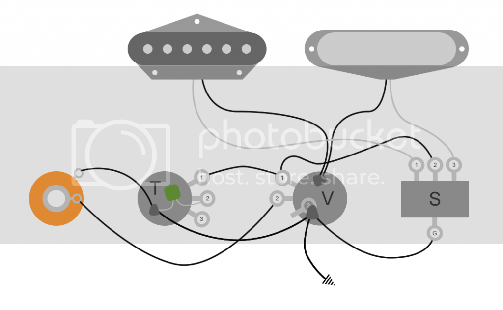 Wiring Scheme For 2 Single Coils 1 Vol 1 Tone And A 3 Way Switch The Gear Page