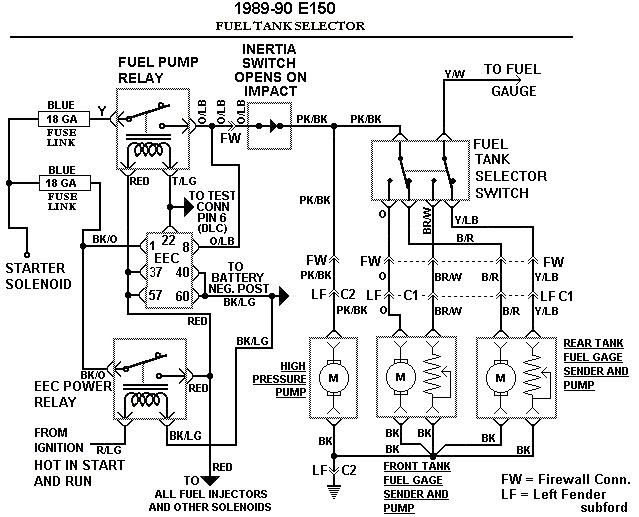 Vw T4 Relay Wiring Diagram