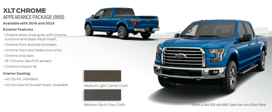 When Do 2016 F150 Come Out | 2017 - 2018 Best Cars Reviews