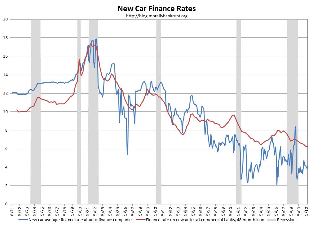 Mercedes Benz Financial: Mercedes Benz Financial Overnight ...