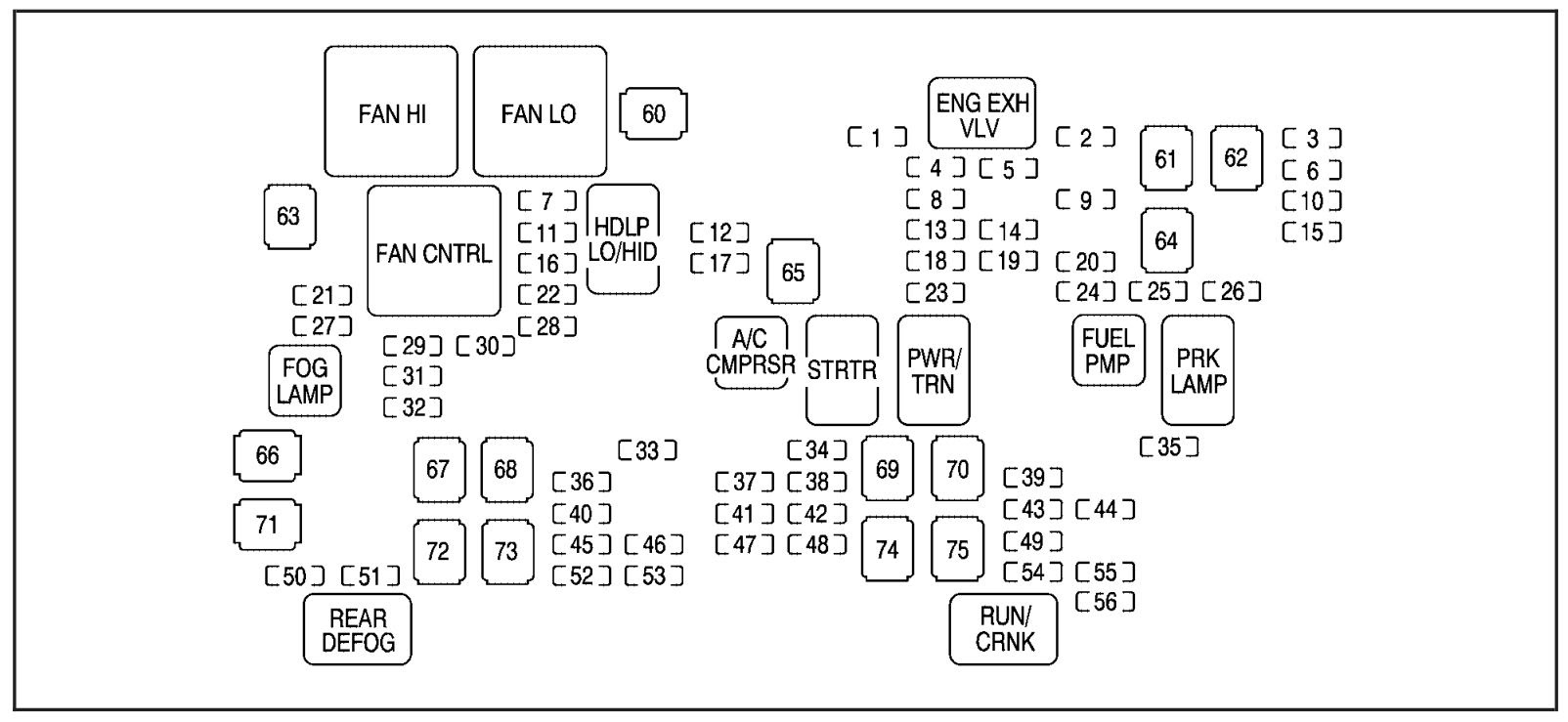 Wiring Diagram: 29 2004 Chevy Avalanche Fuse Box Diagram