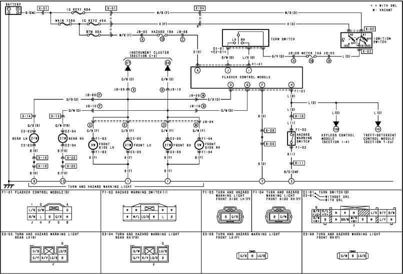DIAGRAM 2016 Mazda Cx 3 User Wiring Diagram FULL Version ...