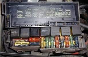 fuse box jeep grand cherokee 1995 - wiring diagram schematic versed-visit-a  - versed-visit-a.aliceviola.it  aliceviola.it