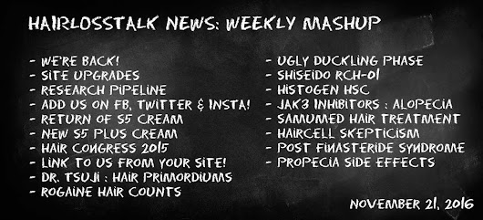 HairLossTalk News | Weekly Mashup | November 21 2016
