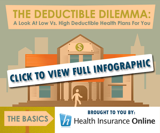What's Better For Me - A Low Or High Deductible Health Plan?| Health Insurance Online | Health Insurance Articles, Health Care News