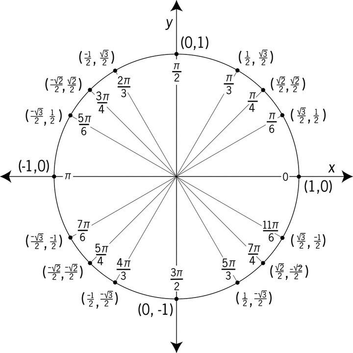SOLUTION: Find all 6 trigonometric ratios (sine, cosine, etc) for ...