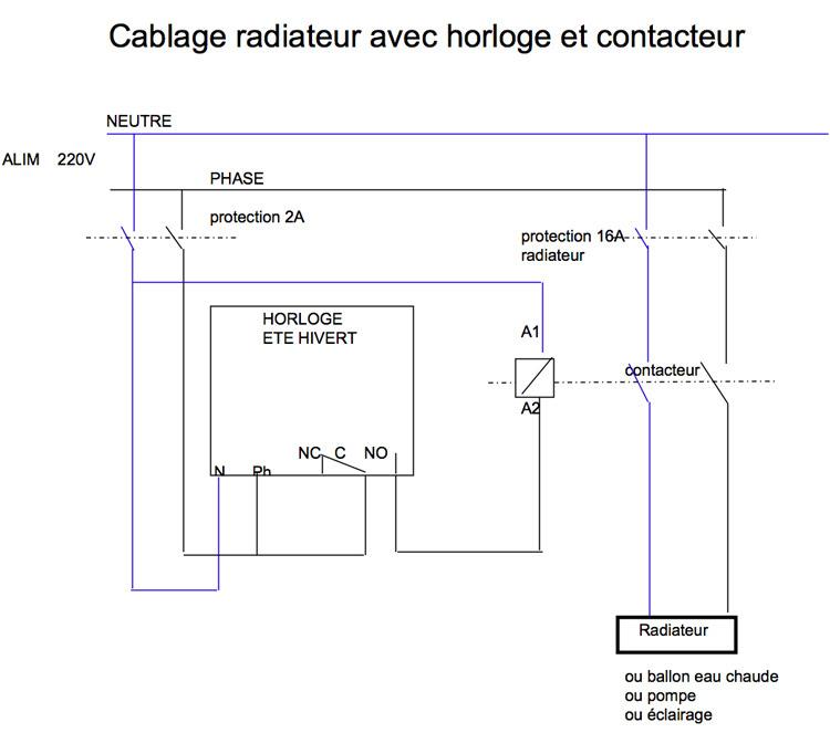 Lumandar schema electrique - Telecommande eclairage exterieur legrand ...
