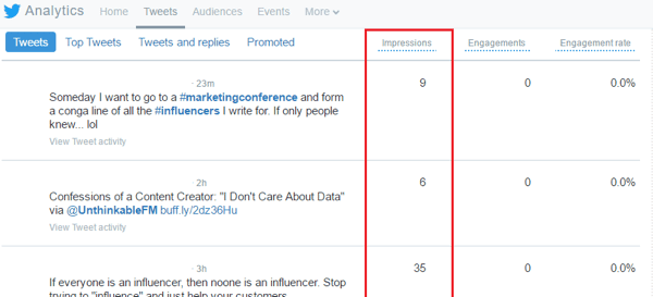 twitter analytics impressions