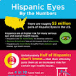 Despite Higher Risks, Many Hispanic Adults Aren't Taking Steps to Protect... -- PINELLAS PARK, Fla., Sept. 16, 2015 /PRNewswire/ --