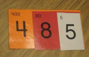 Cartes de numération