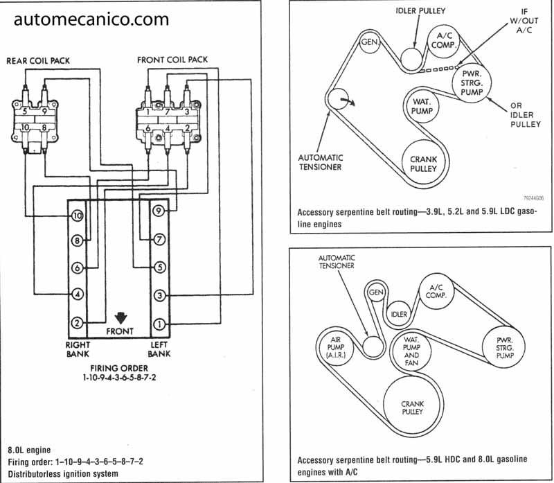 Vehicle Manual Bmw Manual Transmission Rebuild Kit