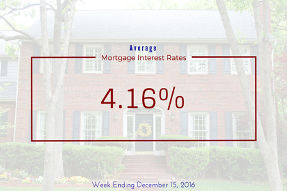 Mortgage Interest Rates Increase Again