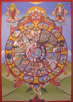 Wheel-of-samsara