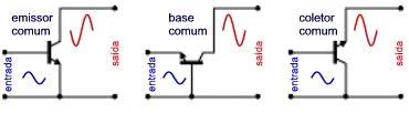 configuração ligações transistor