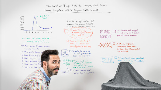 The Linkbait Bump: How Viral Content Creates Long-Term Lift in Organic Traffic - Whiteboard Friday
