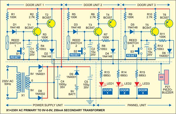 Multidoor Opening Alarm with Indicator