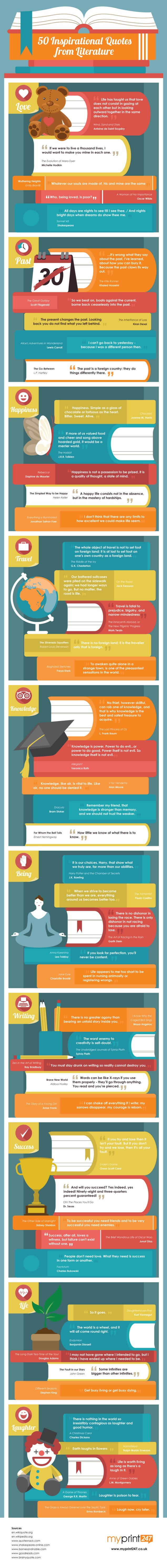 50 Superb Inspirational Quotes From Literature - #infographic