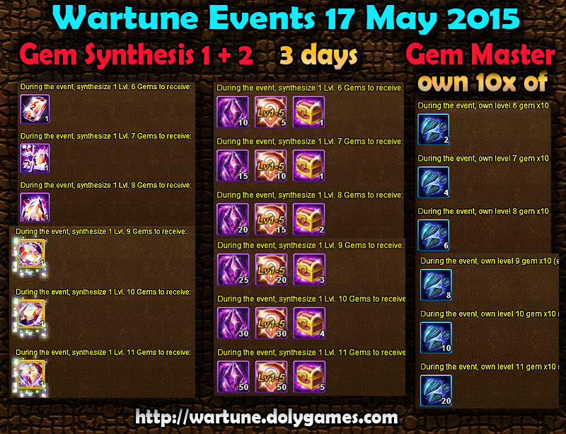 Wartune Events 17 May 2015