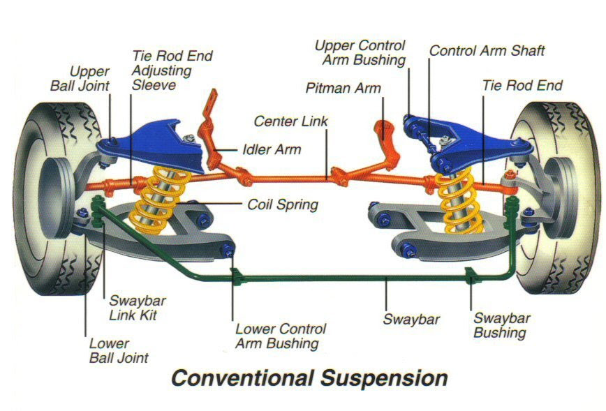 At Pops Auto Electric Ac We Offer The Best In Shocks Suspension Repair