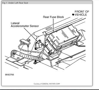 Circuit Electric For Guide: 2005 pontiac bonneville fuse
