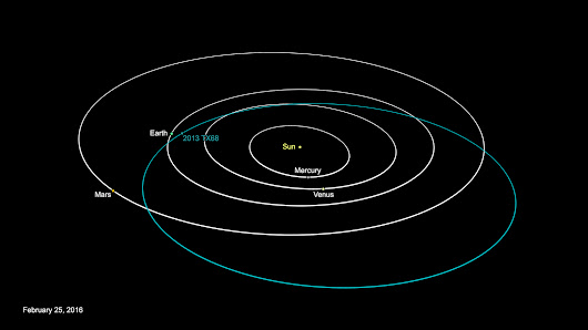 Asteroid misses Earth, film at 11 | Ladd Observatory blog