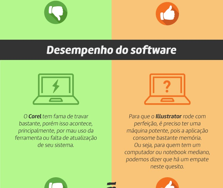 Illustrator vs CorelDraw! Compare e escolha!