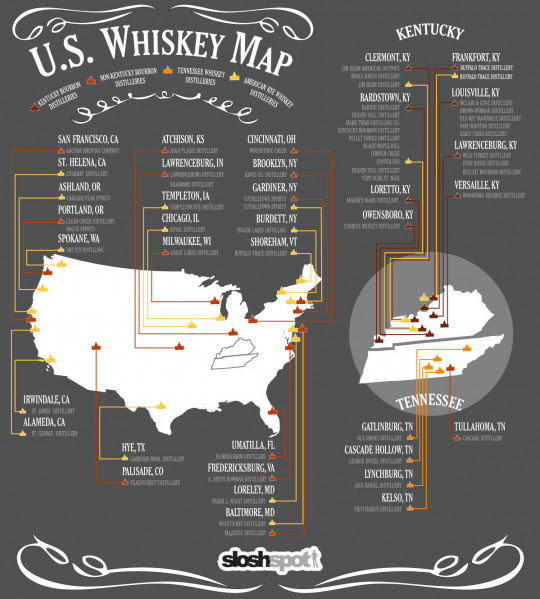 US Whiskey Map