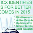 Jan 15 : New Steps Hospitals Need to Implement for Better EHR Outcomes in 2015 | EMR INDUSTRY