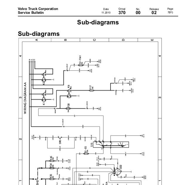 35 Awesome Volvo D13 Starter Wiring Diagram