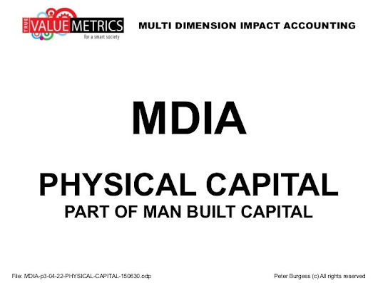 MDIA p3 09 0 PHYSICAL CAPITAL 150727