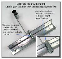 DF1046: Umbrella Riser Attached to Dual Flash Bracket - Metal