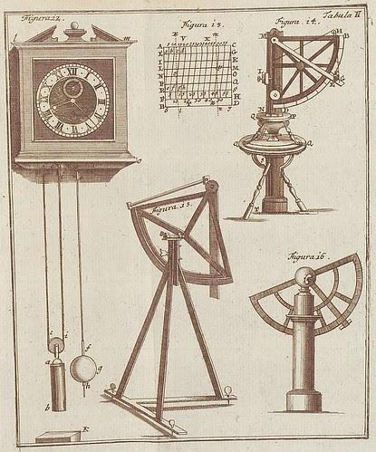 Celestial elevation measuring
