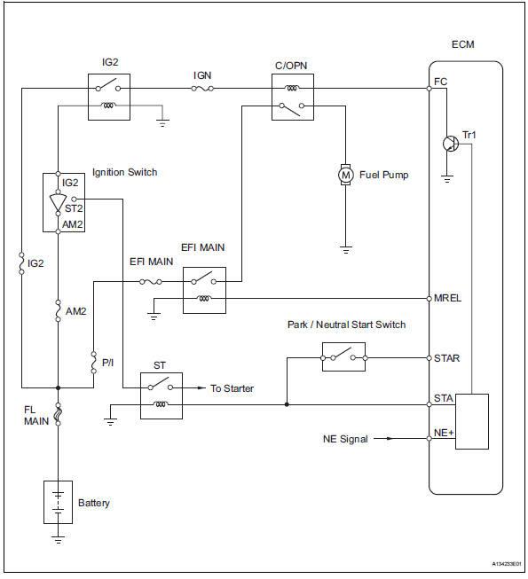 Toyota Rav4 Service Manual Fuel Pump Control Circuit Diagnostic Trouble Code Chart Sfi System 2az Fe Engine Mechanical
