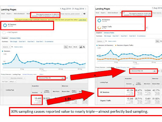 Avoid Common Google Analytics Bugs and Misunderstandings that Lead to Bad Data