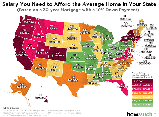 Salary you need to afford the average home in your state (2018) - Vivid Maps