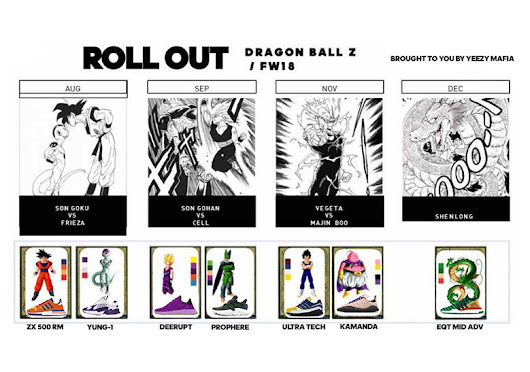 The Full DragonBall Adidas Collection Revealed!! | GEEKETV| BLOG