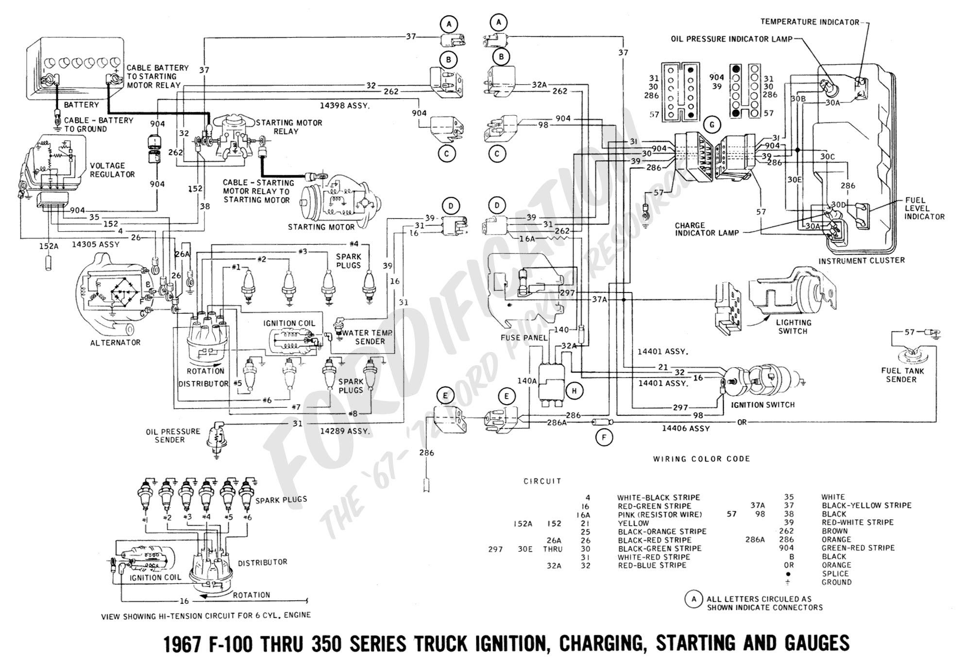 1969 Ford F100 Fuse Box 1990 Ford Bronco Engine Diagram Jimny 2014ok Jeanjaures37 Fr