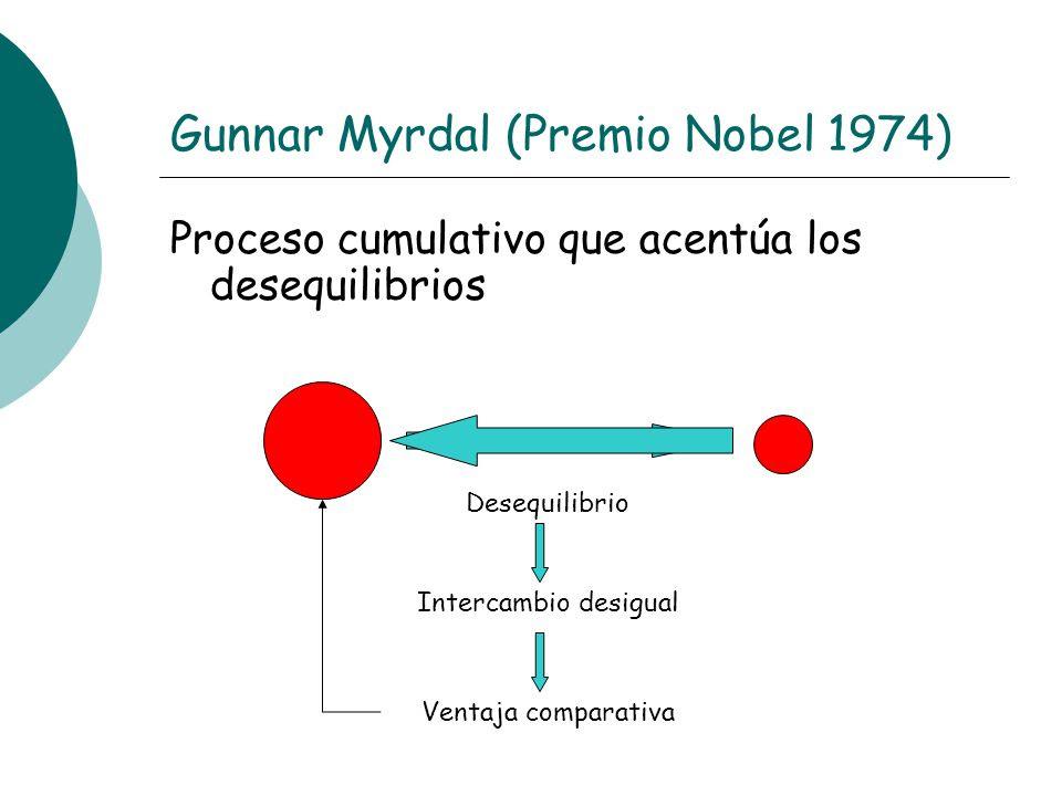 Resultado de imagen de ciudad, teoria Myrdal