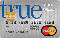 Best line of credit options