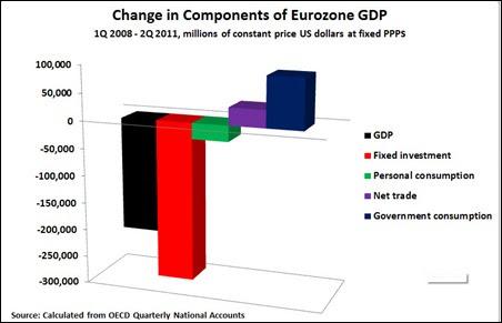 11 09 17 Eurozone GDP