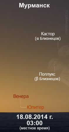Сближение Венеры и Юпитера на небосклоне 18 августа 2014 г. Вид на широте Мурманска.
