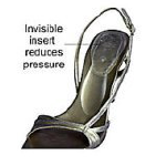 Insolia High Heel Inserts