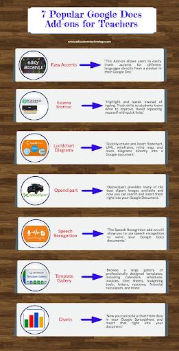 7 Popular Google Docs Add-ons for Teachers   Educational