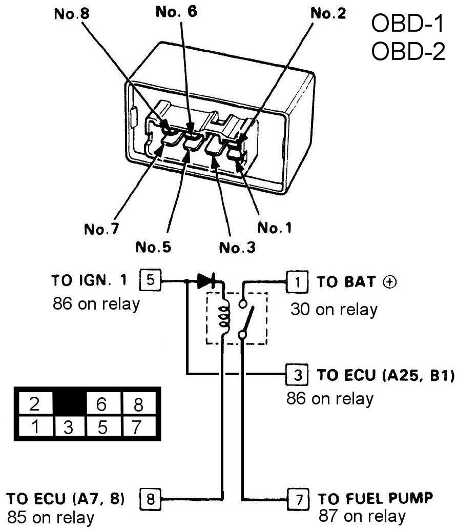 Wiring Diagram Honda Odyssey 2003